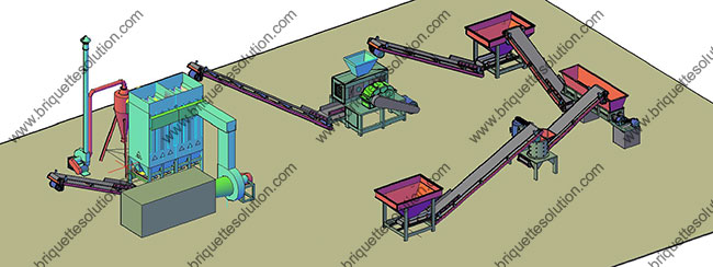 mineral briquette plant flowchart with dryer