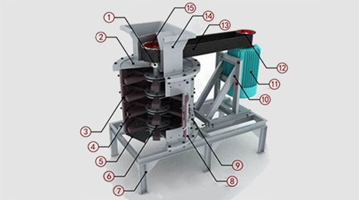 structure of vertical hammer crusher