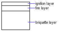 top ignite honeycomb briquette structure